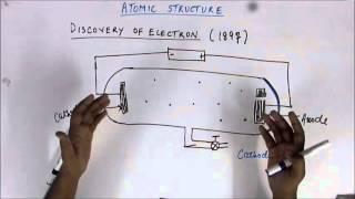 electron configuration sabaq foundation