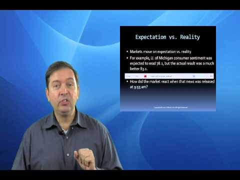 Section 1 Part 3 Fundamental Analysis in the Macro Environment
