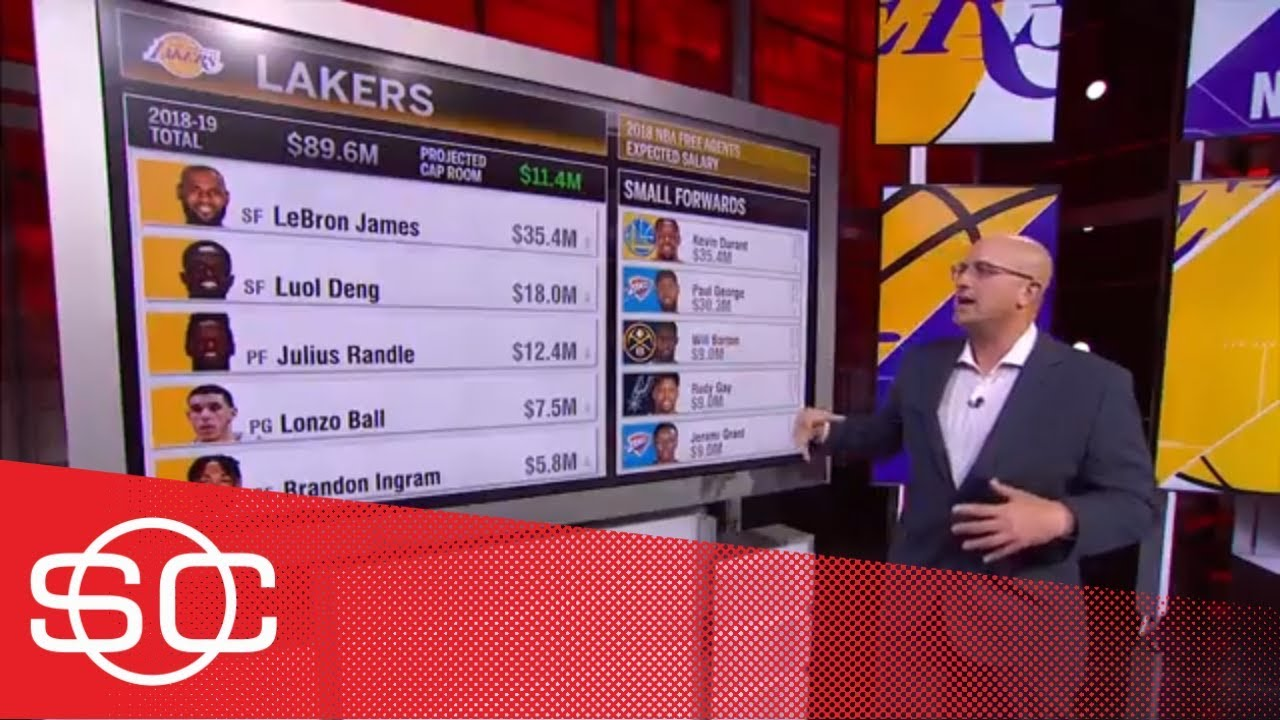 How the Lakers can afford both LeBron James and Paul George | SportsCenter | ESPN