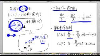 高校物理解説講義:「X線」講義12