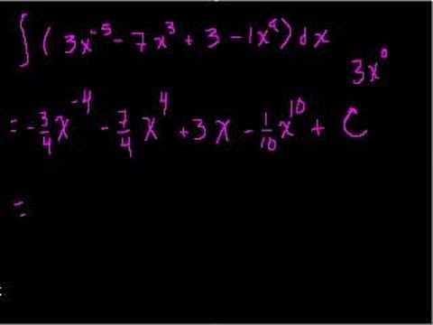 Indefinite integrals (part II)