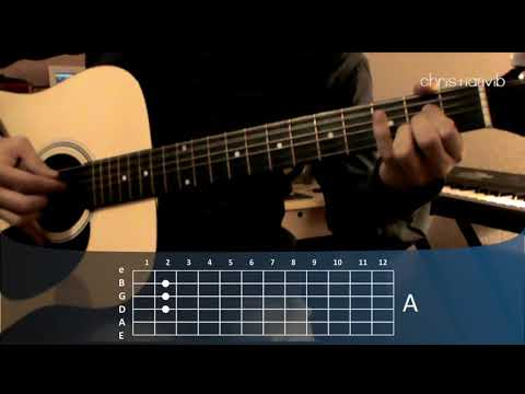 Como tocar Creo en ti de Reik en Guitarra (HD) Tutorial