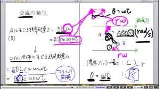 高校物理解説講義:「交流回路」講義3
