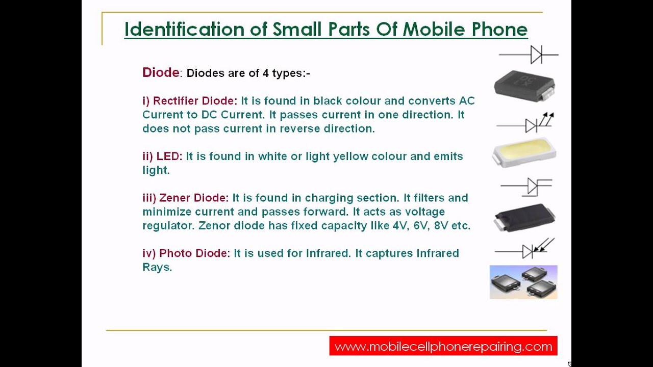 Mobile Cell Phone Small Parts Elecronic Components