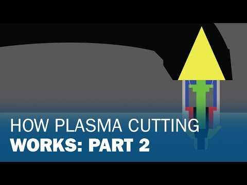 How Plasma Cutting Works II