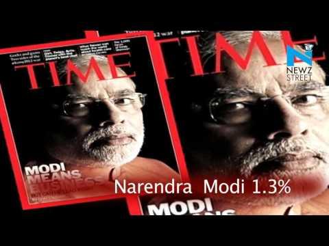 Narendra Modi, Mukesh Ambani in Time Person of Year contenders