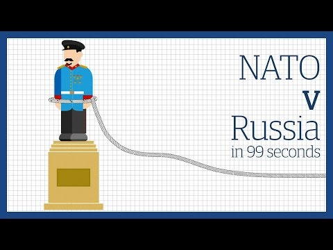 Russia vs Nato | Guardian Animations