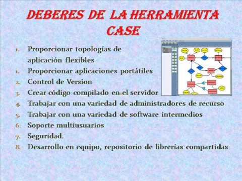 HERRAMIENTA CASE