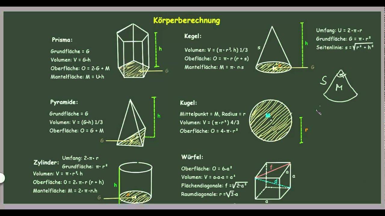 Prophinder Fortbildungsprogramm der PH Salzburg 201819