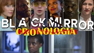 CRONOLOGIA DE BLACK MIRROR | TONY12
