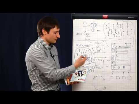 """Урок № 11 Мои результаты (""""Инфобизнес по модели Евгения Попова"""") бесплатный видео курс"""
