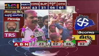TRS Leader Dasyam Vinay Bhaskar Face to Face after Elections Results - Telangana Elections 2018 - netivaarthalu.com