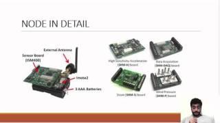Tutorial on Wireless Sensor Network