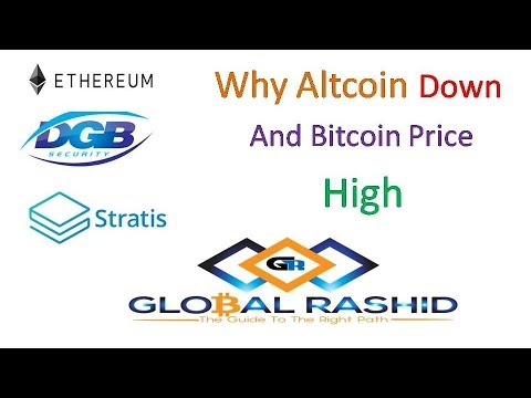 Why Altcoin Down And Bitcoin Price High in Hindi/Urdu by Global Rashid