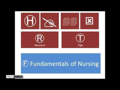 Fundamentals of Nursing: Theoretical Foundation and Nursing Care Across Life Span