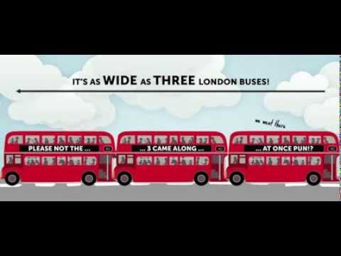 JCDecaux UK: Waterloo Motion - How Big is 40m?