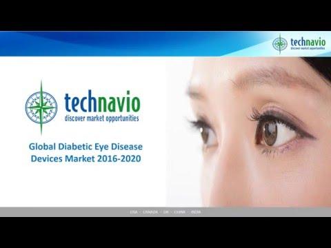 Global Diabetic Eye Disease Devices Market 2016-2020