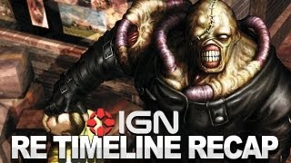 Resident Evil in 5 Minutes (Sort of)