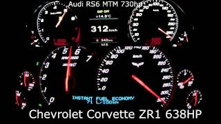 Audi RS6 MTM vs Chevrolet Corvette ZR1 0-333 km/h