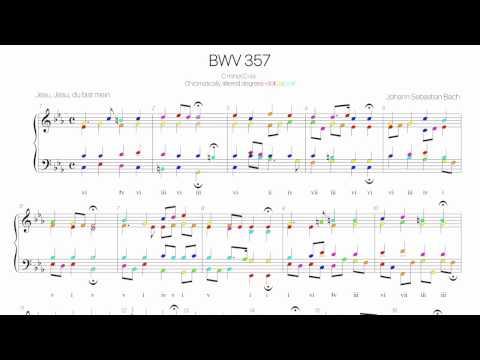Бах Иоганн Себастьян - Jesu, Jesu, du bist mein, BWV 357
