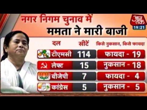 India 360: Mamata Banerjee's Trinamool Cleen Sweeps West Bengal Civic Polls