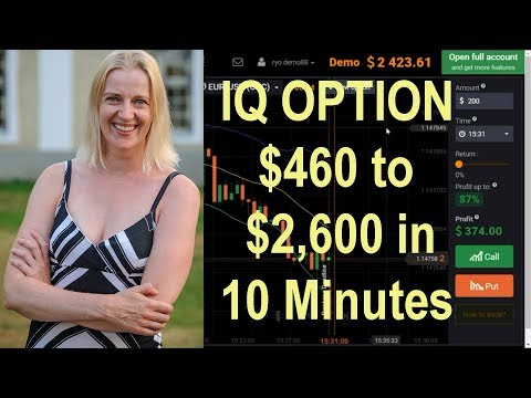 E iq option money withdrawal