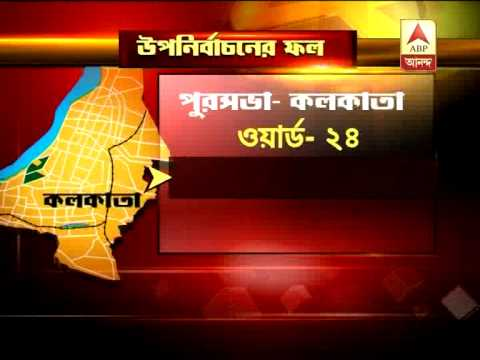 By-election Kolkata result