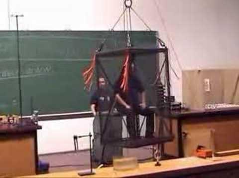 Faraday Cage Protects from 100000 V :: Physikshow Uni Bonn