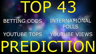 Eurovision 2016 Top 43 PREDICTION : International Polls, Odds, Youtube Views & Tops