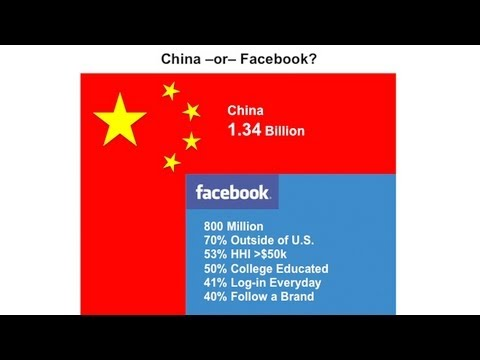 Is the Real Emerging Market China, or Facebook?