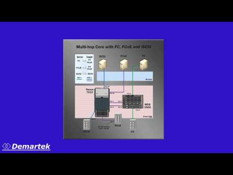 Demartek Cisco Multi-protocol Multi-topology Evaluation