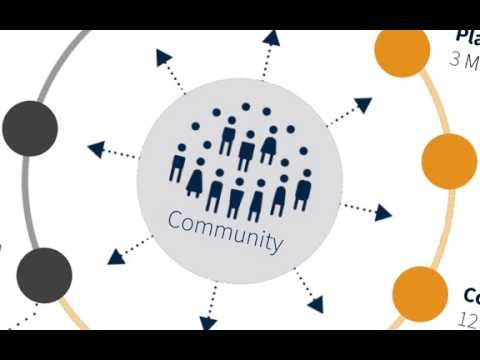 Introduction to ICANN Reviews