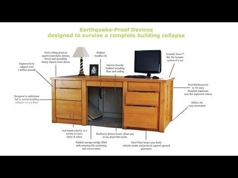 Earthquake Proof Paintings Earthquake-proof Desk