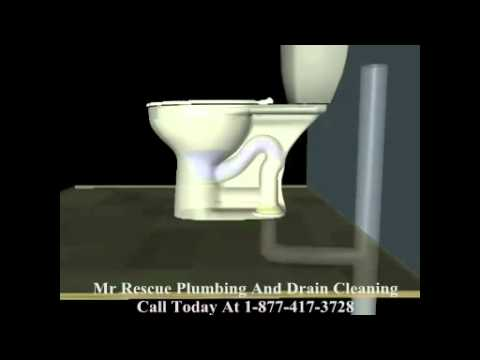 Mr Rescue Plumbing - How Toilet Works