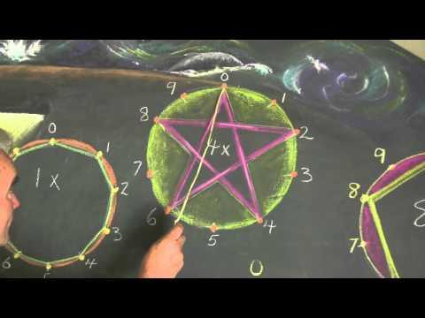 Waldorf Math Lesson: Circle Multiplication Table