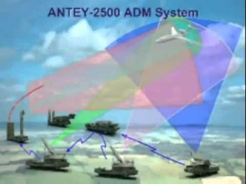 EJERCITO PERUANO: Sistemas de defensa contemplados en los planes Bolognesi, Quinonez y Grau.