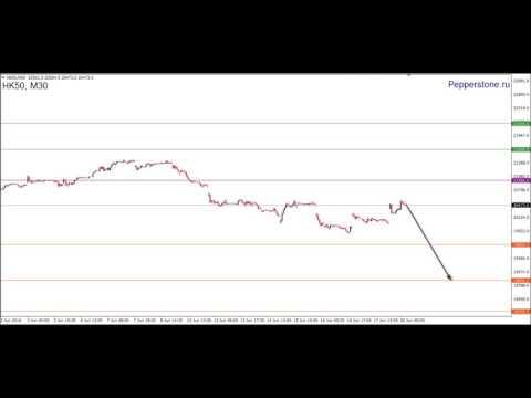 Аналитика Hang Seng 20.06.16