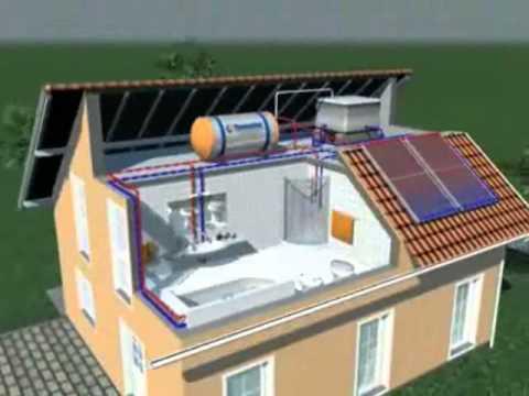 ¿Cómo funciona un calentador solar? _ Transsen