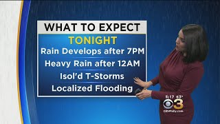 Kate Has Your Tuesday Night Forecast
