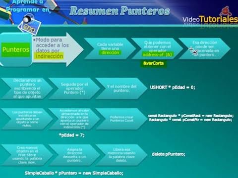 21.-Curso C++ Puntero This y Punteros Constantes