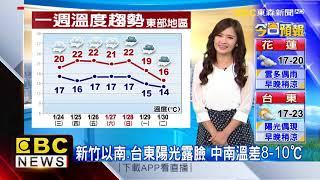 氣象時間 1070124 早安氣象 東森新聞