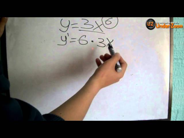 CURSO BASICO CALCULO DE DERIVADAS #1 (fundamentos)