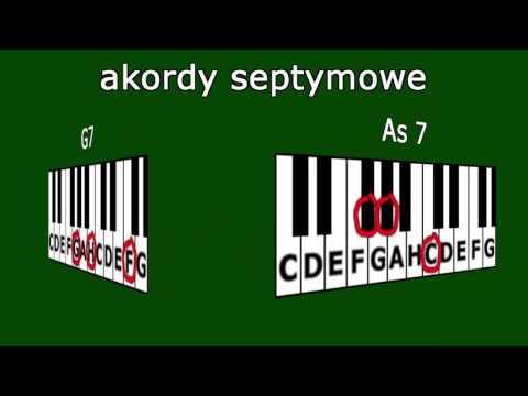 Jak Grać Akordy Septymowe Na Keyboardzie.