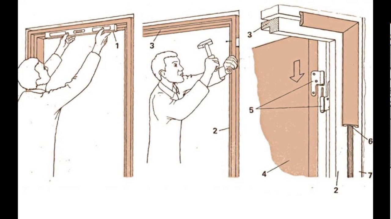 Как правильно своими руками установить межкомнатные двери своими руками 17