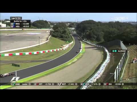 Fernando Alonso Team Radio Japan GP