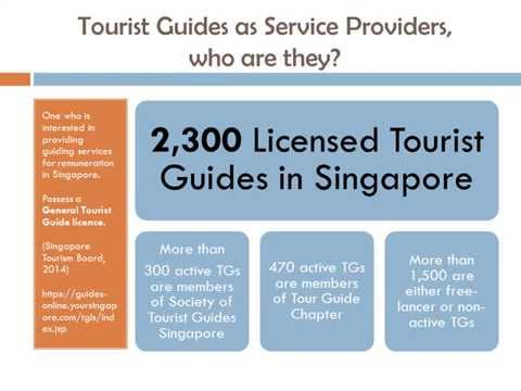 Prevailing guide-fees of Singapore Tour-Guides (2014)