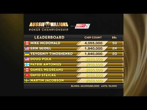 Aussie Millions 2014 Poker Tournament - $100K Challenge, Episode 2   PokerStars