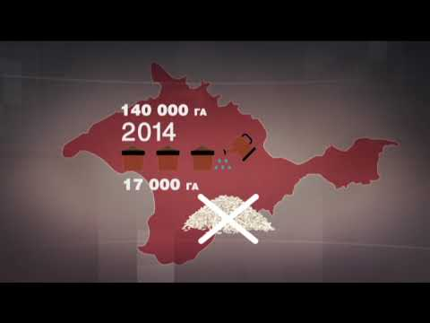Как Кремль шантажирует Украину и ЧТО ТЕЧЕТ из кранов В КРЫМУ? - Гражданская оборона, 04.09.2018