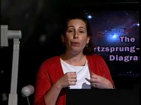 Cosmos Exploration Portfolio- Hayers