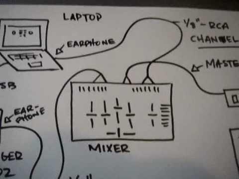 Laptop/DJ Mixer